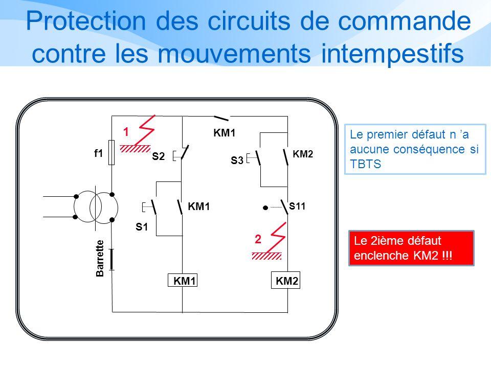 Protection des circuits de commande contre les mouvements intempestifs