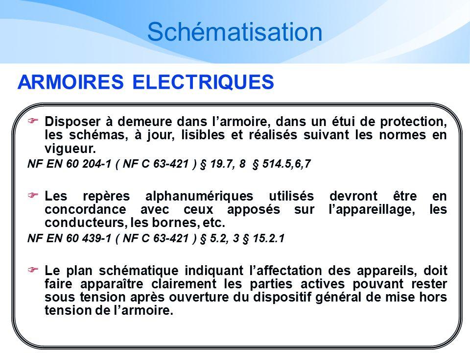 Schématisation ARMOIRES ELECTRIQUES
