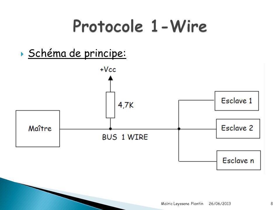 Protocole 1-Wire Schéma de principe: Malric Leyssene Plantin