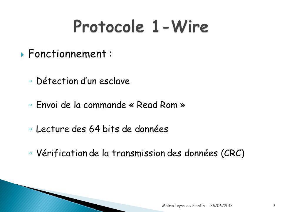 Protocole 1-Wire Fonctionnement : Détection d'un esclave