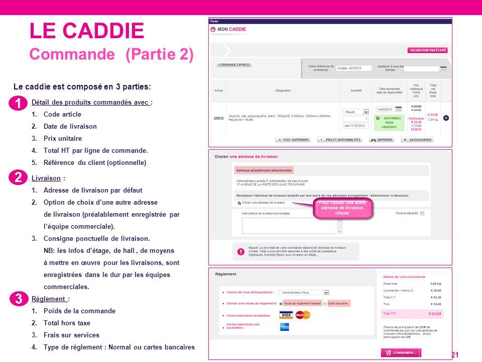 LE CADDIE Commande (Partie 2) 1 2 3