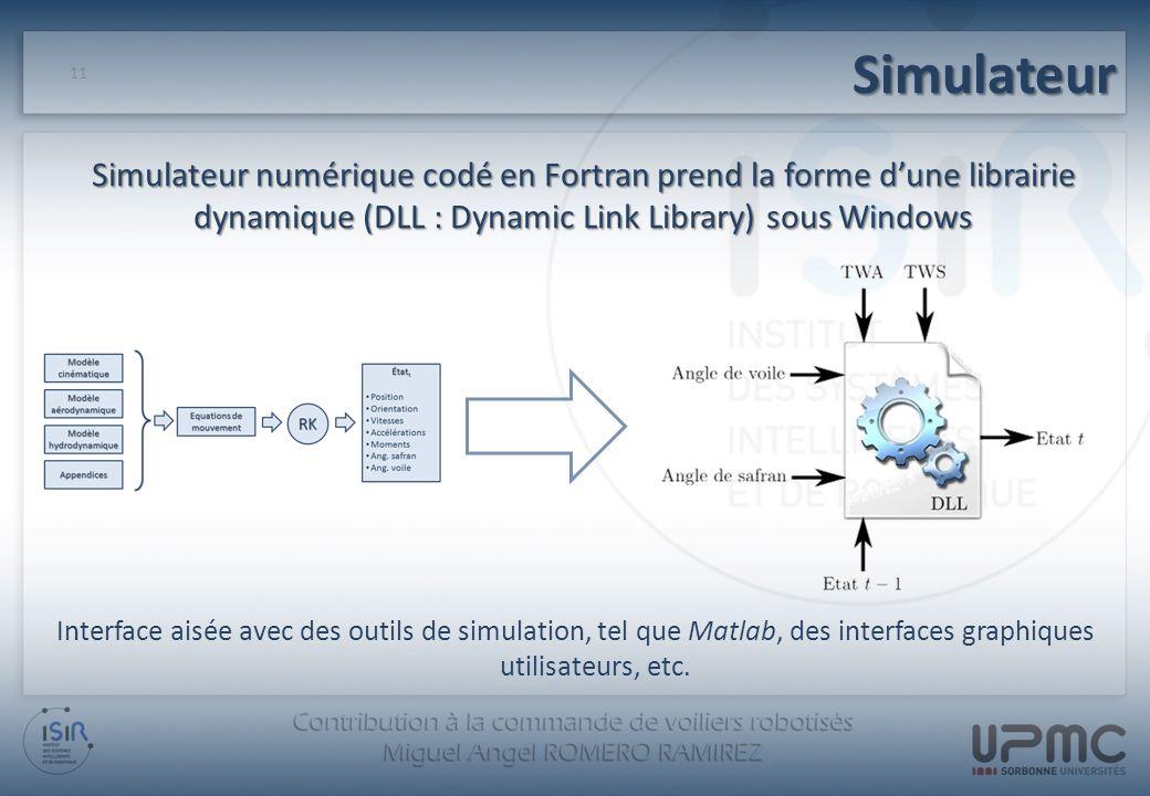 Simulateur Simulateur numérique codé en Fortran prend la forme d'une librairie dynamique (DLL : Dynamic Link Library) sous Windows.
