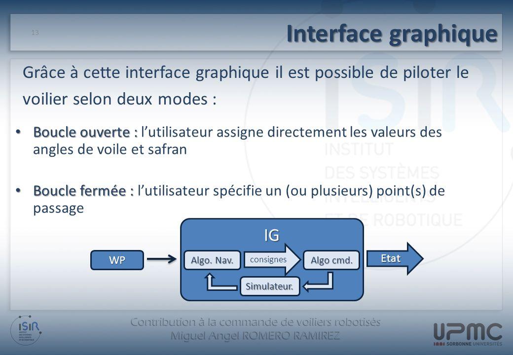 Interface graphique Grâce à cette interface graphique il est possible de piloter le. voilier selon deux modes :