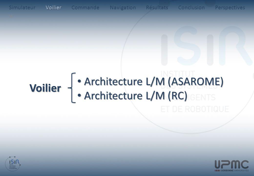 Architecture L/M (ASAROME) Architecture L/M (RC) Voilier