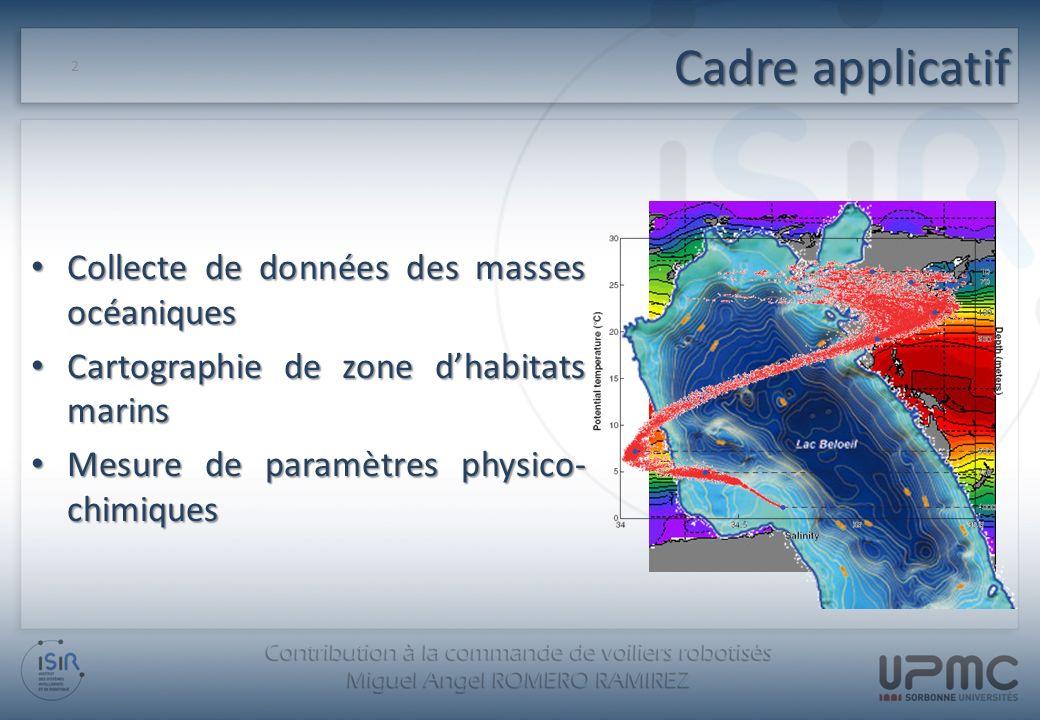 Cadre applicatif Collecte de données des masses océaniques