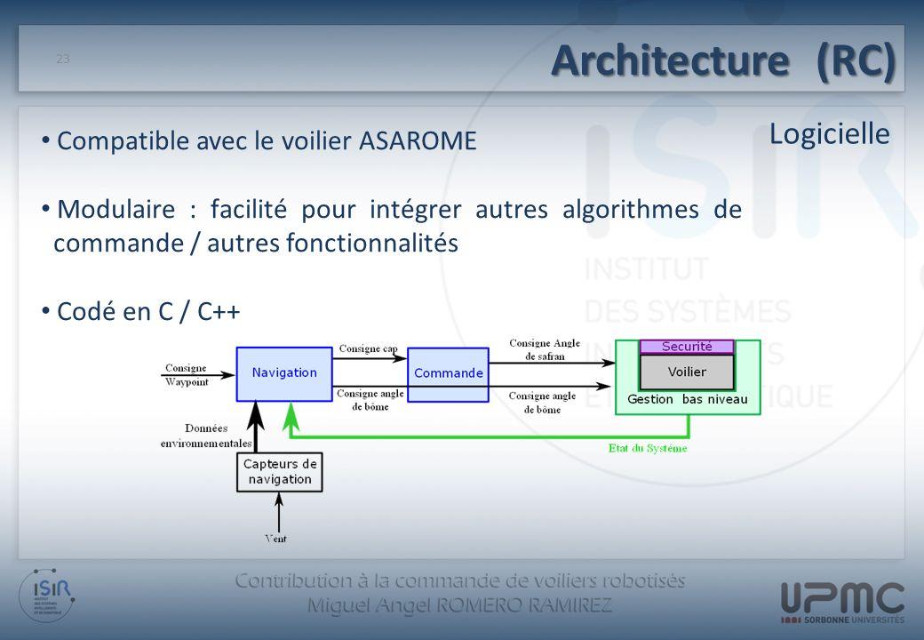 Architecture (RC) Logicielle Compatible avec le voilier ASAROME