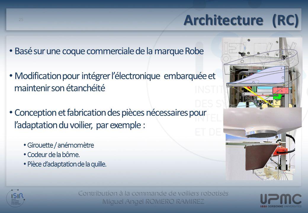 Architecture (RC) Basé sur une coque commerciale de la marque Robe
