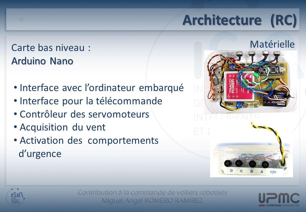 Architecture (RC) Matérielle Carte bas niveau : Arduino Nano