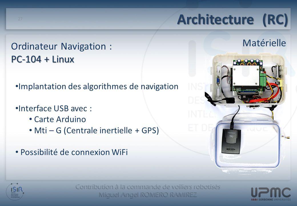 Architecture (RC) Matérielle Ordinateur Navigation : PC-104 + Linux