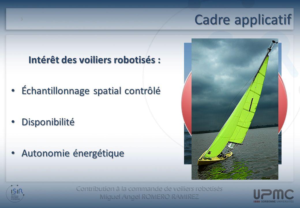 Intérêt des voiliers robotisés :