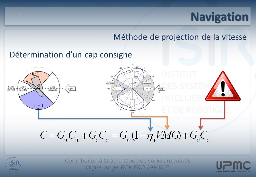 Navigation Méthode de projection de la vitesse