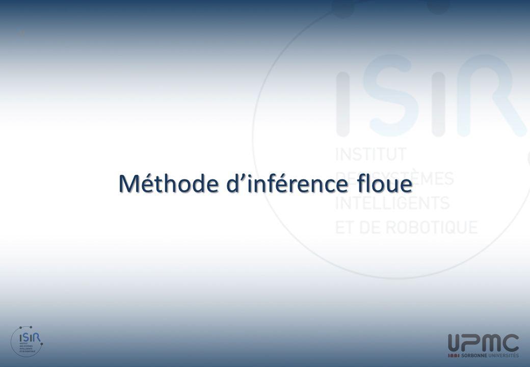 Méthode d'inférence floue