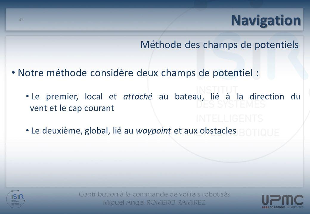Navigation Méthode des champs de potentiels