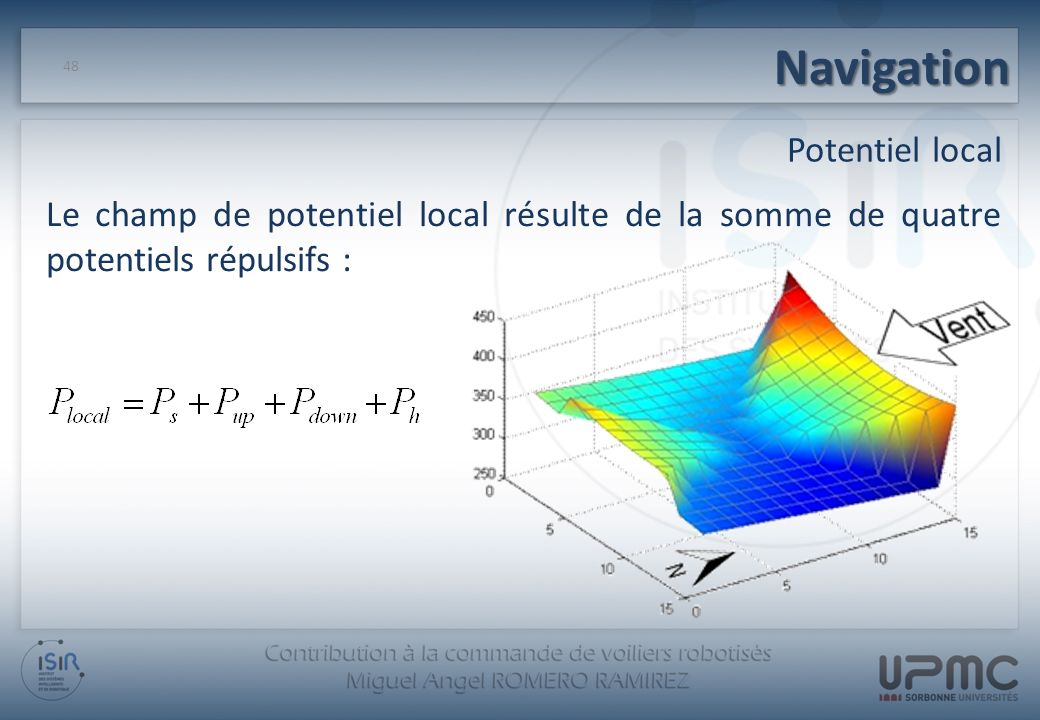 Navigation Potentiel local