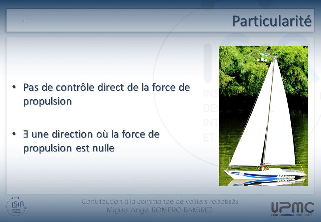 Particularité Pas de contrôle direct de la force de propulsion