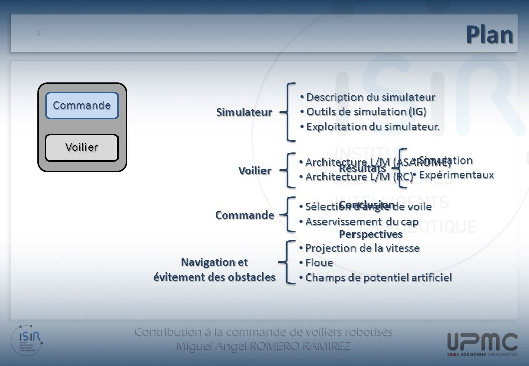 Plan Simulateur Voilier Description du simulateur