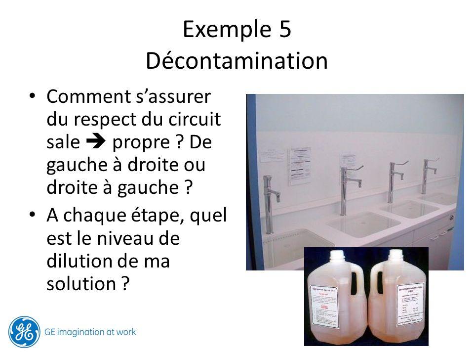 Exemple 5 Décontamination