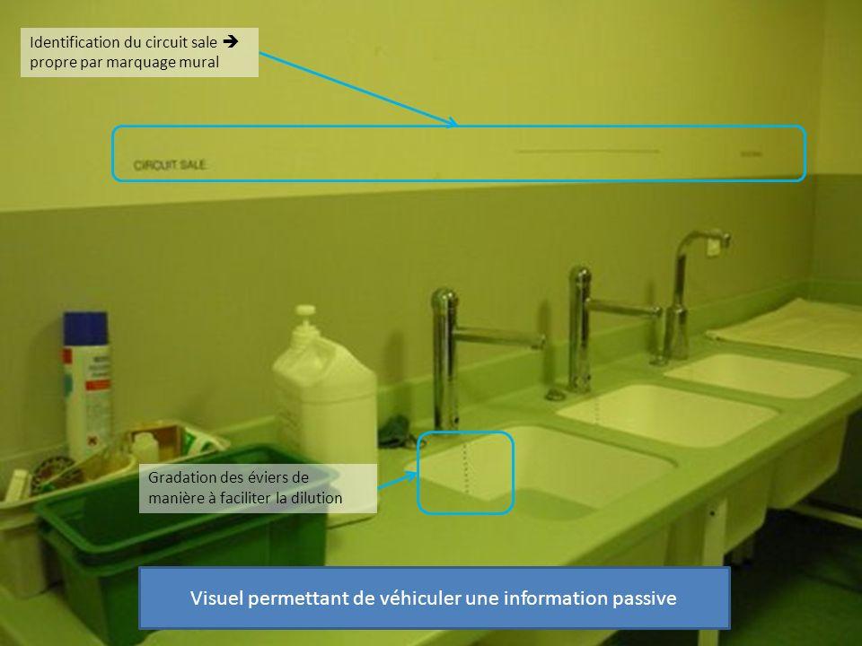 Visuel permettant de véhiculer une information passive