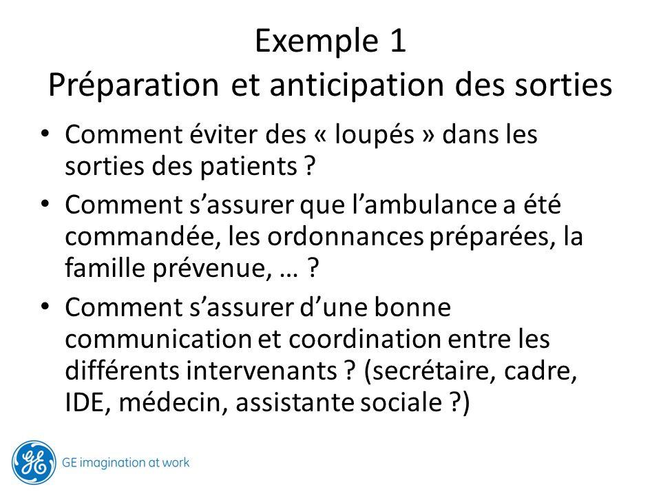 Exemple 1 Préparation et anticipation des sorties