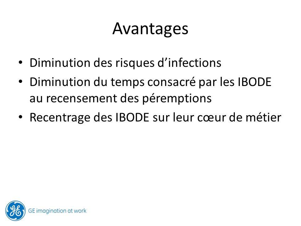 Avantages Diminution des risques d'infections