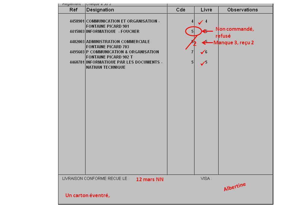  2   Non commandé, refusé Manque 3, reçu 2 12 mars NN Albertine