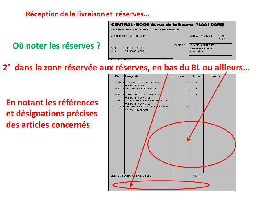 2° dans la zone réservée aux réserves, en bas du BL ou ailleurs…