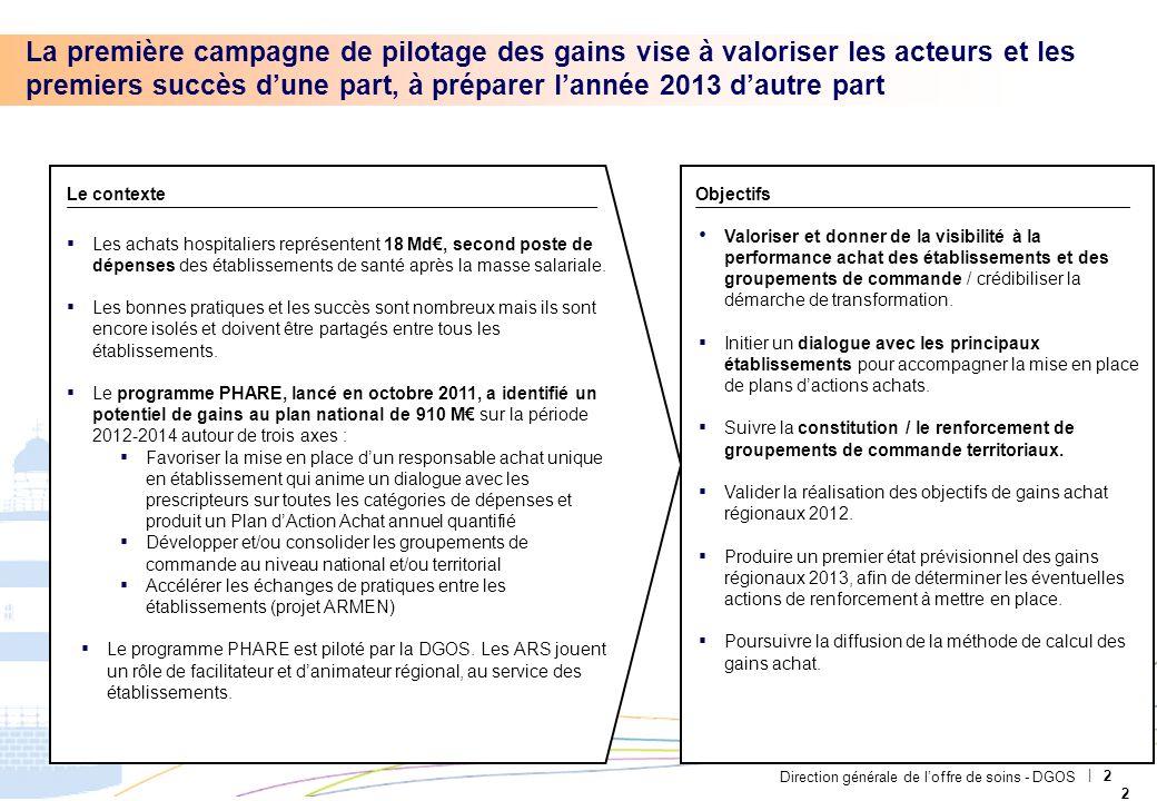 La première campagne de pilotage des gains vise à valoriser les acteurs et les premiers succès d'une part, à préparer l'année 2013 d'autre part