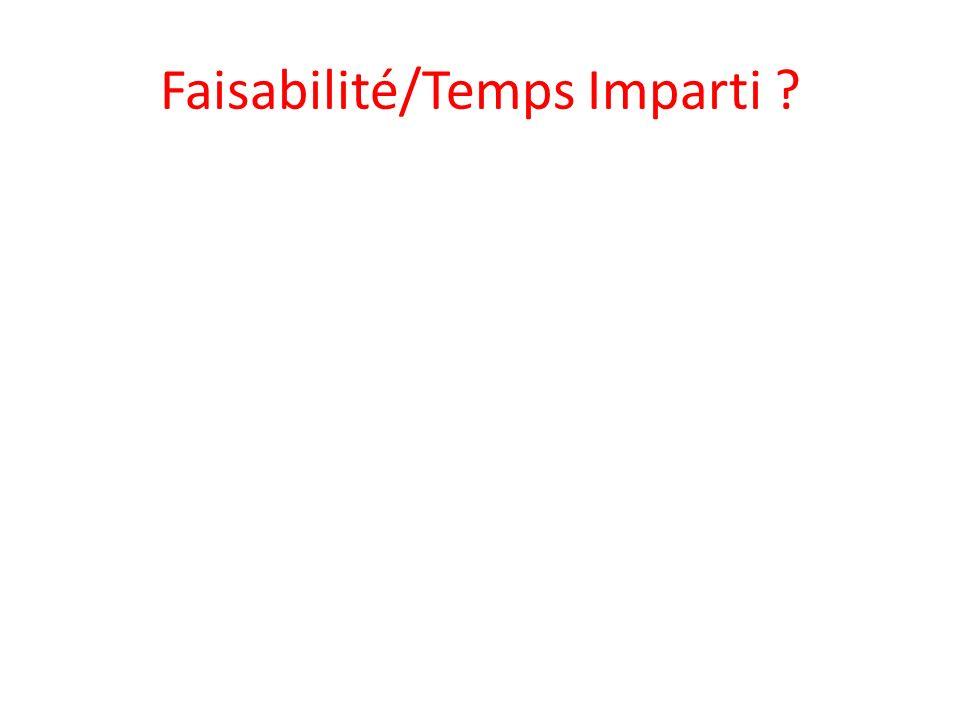 Faisabilité/Temps Imparti