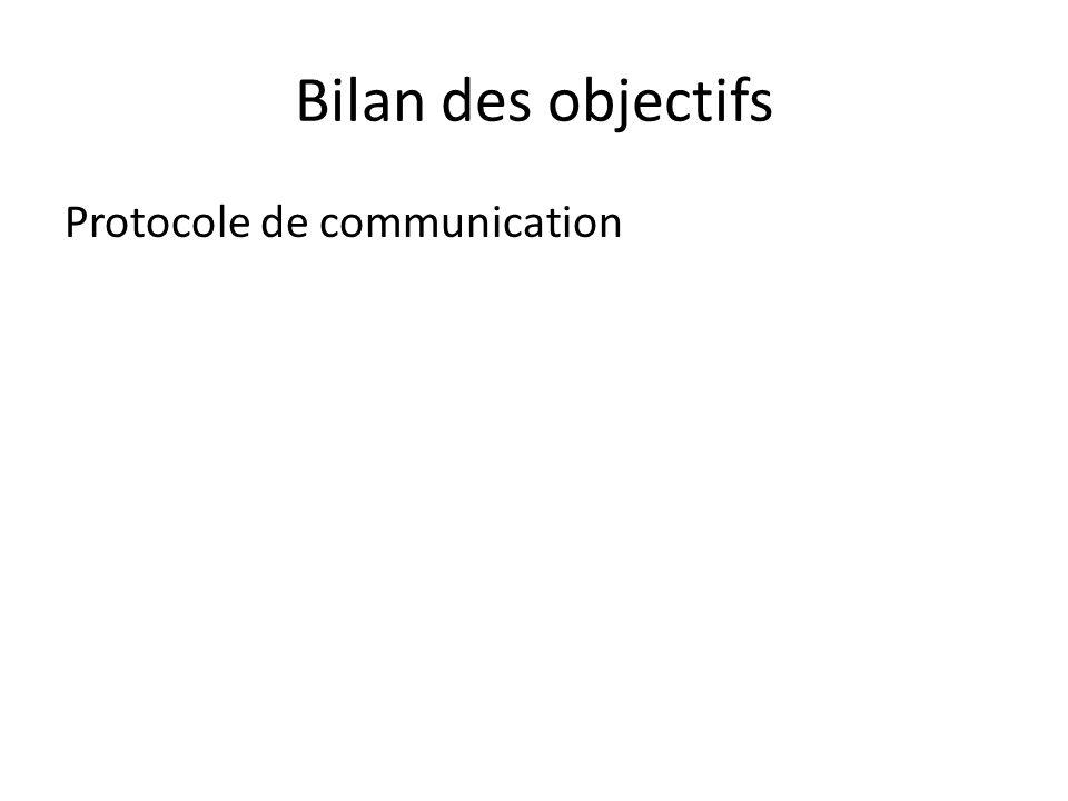 Bilan des objectifs Protocole de communication