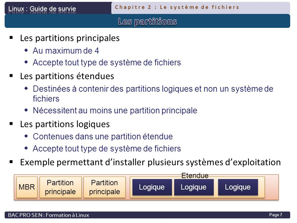 Les partitions principales