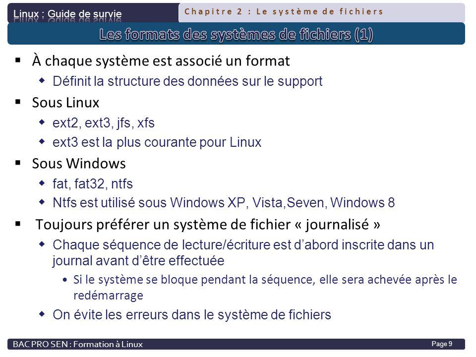 Les formats des systèmes de fichiers (1)