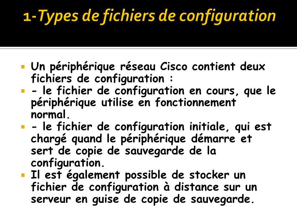 1-Types de fichiers de configuration