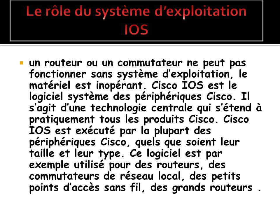 Le rôle du système d'exploitation IOS