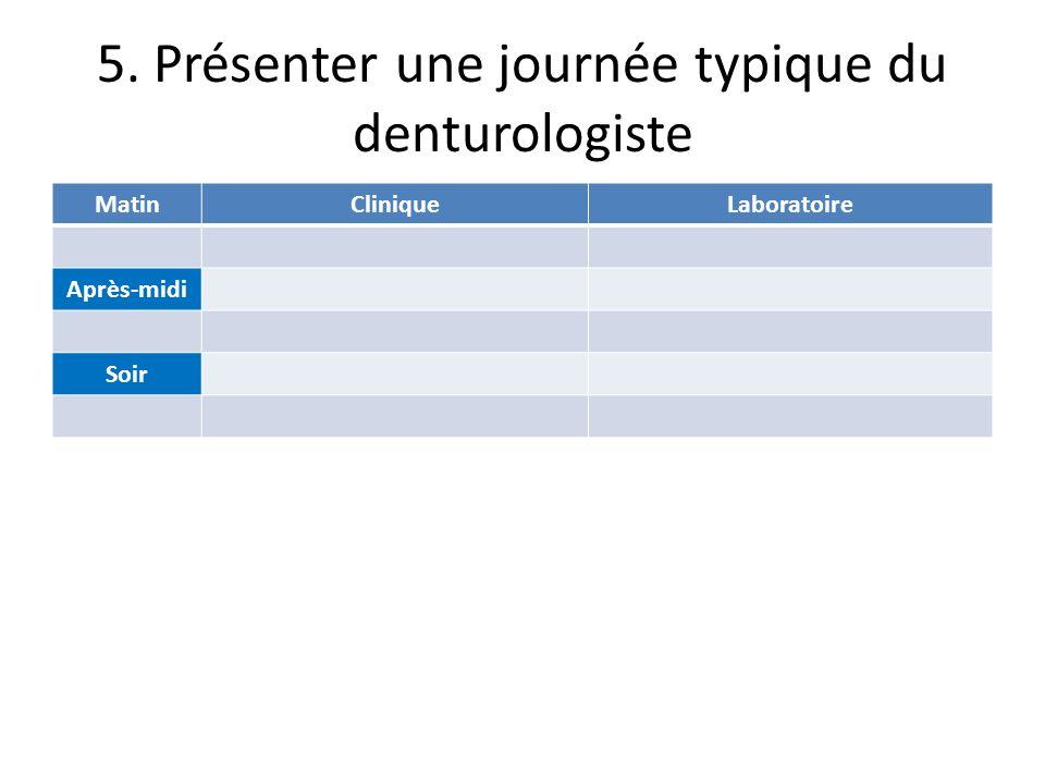 5. Présenter une journée typique du denturologiste