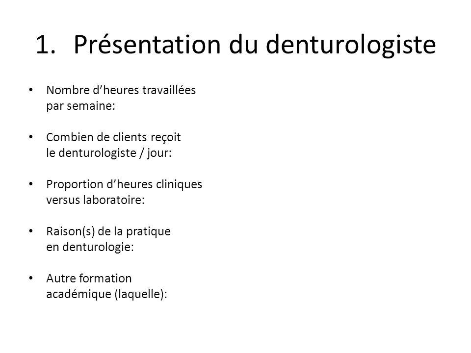 Présentation du denturologiste