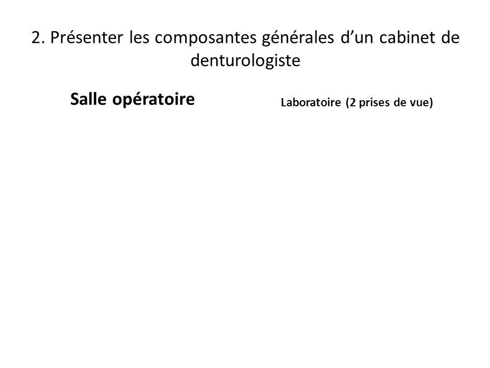 2. Présenter les composantes générales d'un cabinet de denturologiste