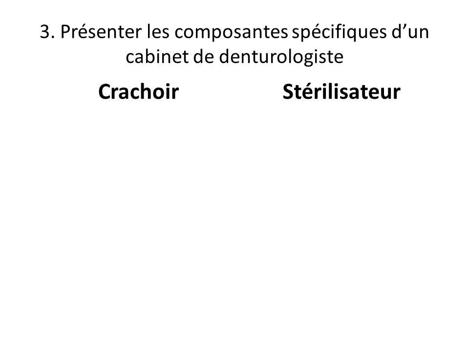 Crachoir Stérilisateur