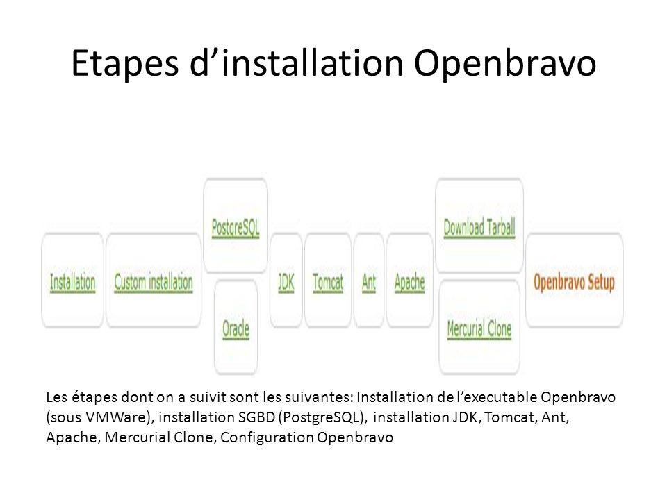 Etapes d'installation Openbravo