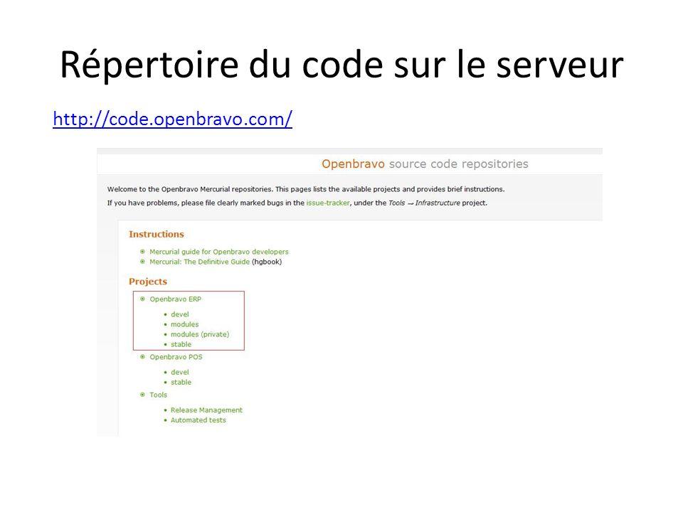 Répertoire du code sur le serveur