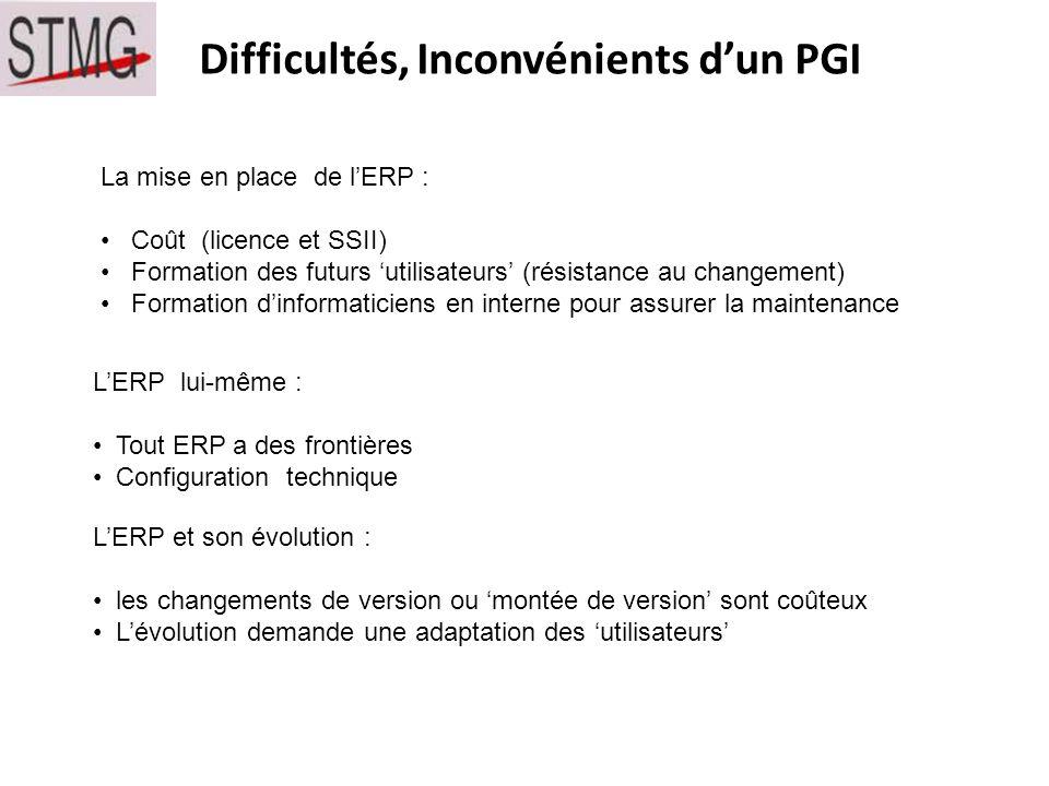 Difficultés, Inconvénients d'un PGI