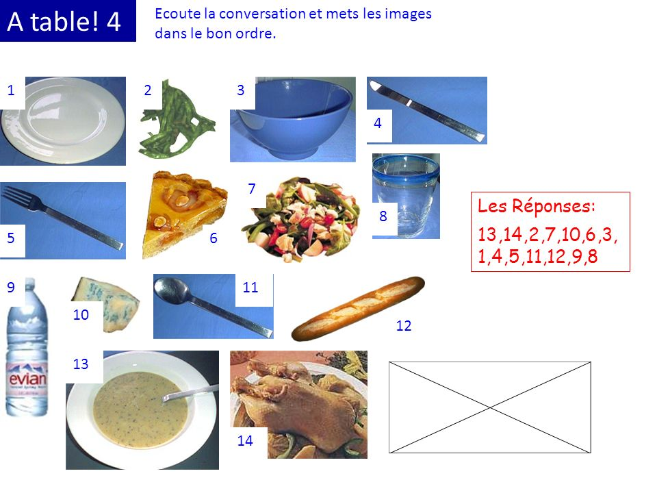 A table! 4 Ecoute la conversation et mets les images dans le bon ordre. 1. 2. 3. 4. 7. Les Réponses: