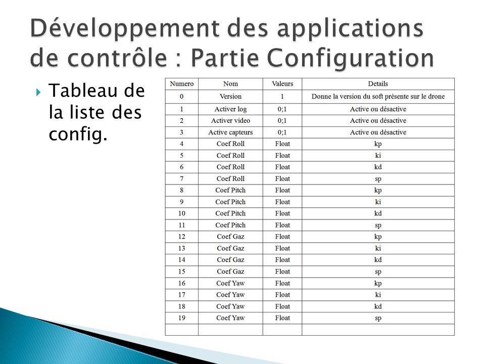 Développement des applications de contrôle : Partie Configuration