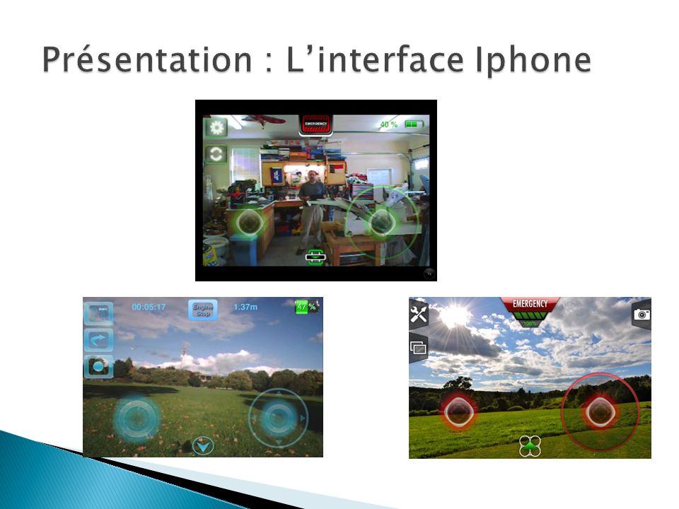 Présentation : L'interface Iphone