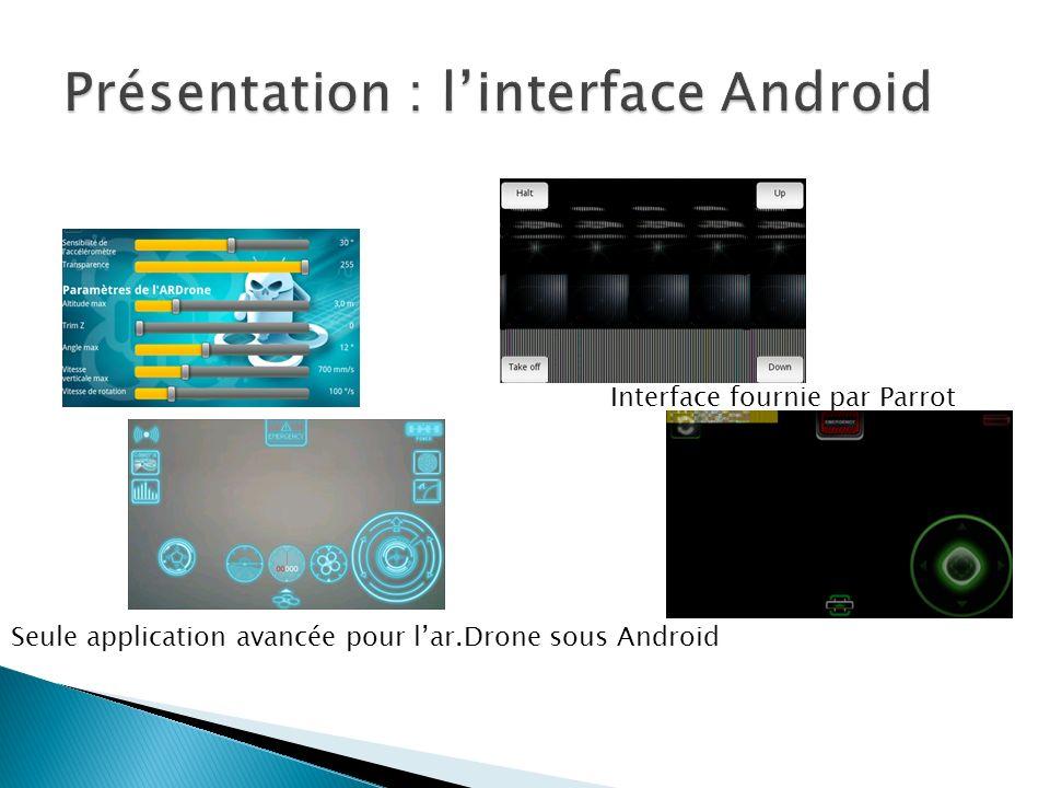 Présentation : l'interface Android