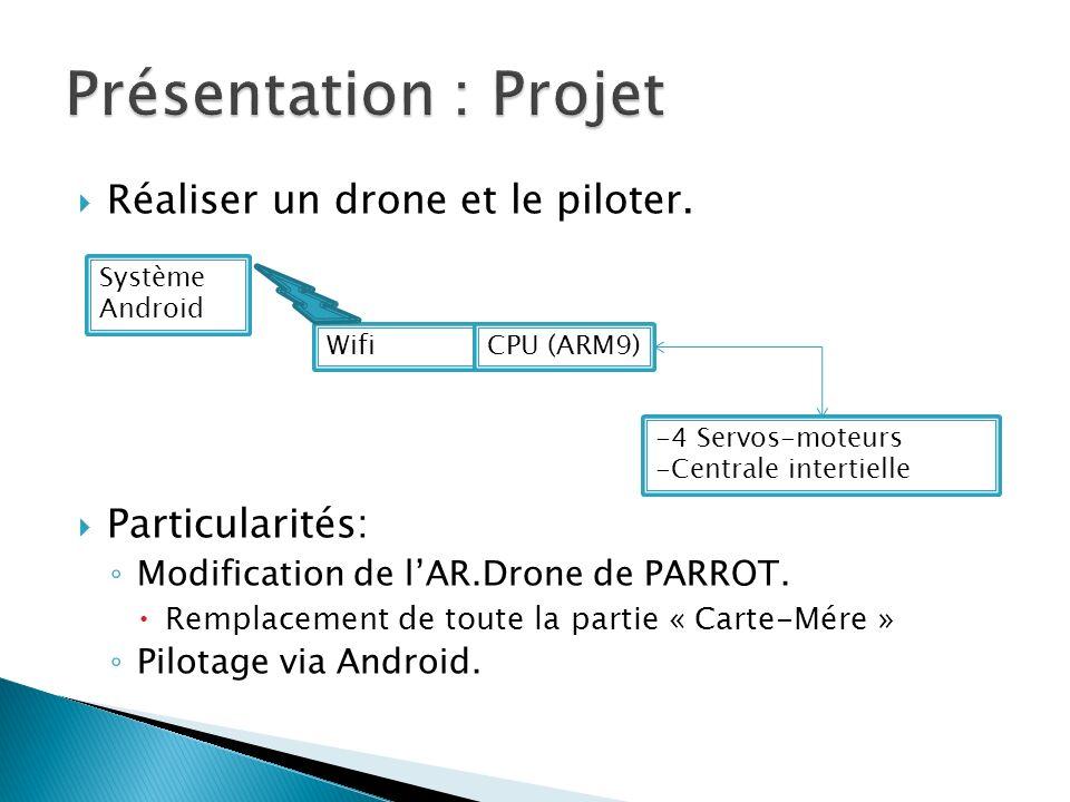 Présentation : Projet Réaliser un drone et le piloter. Particularités: