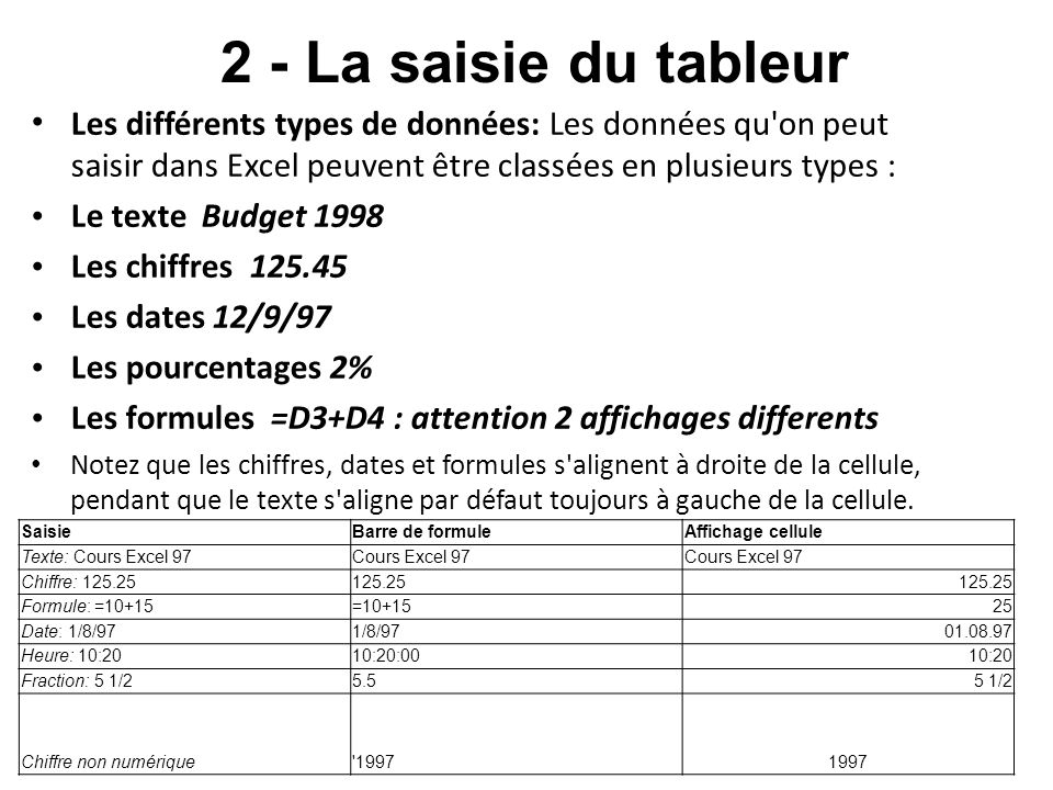 2 - La saisie du tableur Les différents types de données: Les données qu on peut saisir dans Excel peuvent être classées en plusieurs types :