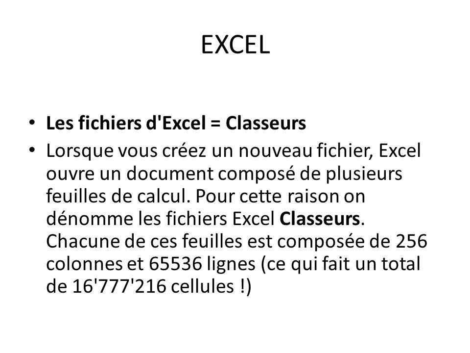 EXCEL Les fichiers d Excel = Classeurs