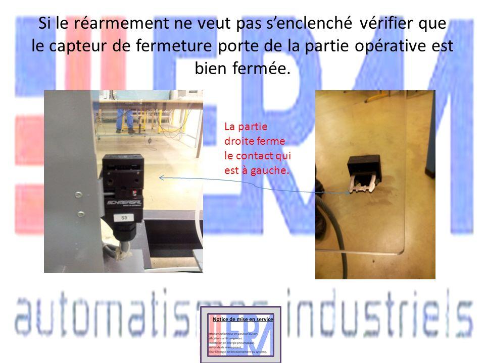 Si le réarmement ne veut pas s'enclenché vérifier que le capteur de fermeture porte de la partie opérative est bien fermée.