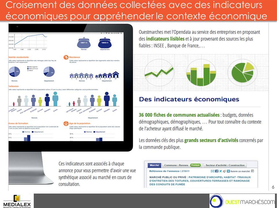 Croisement des données collectées avec des indicateurs économiques pour appréhender le contexte économique