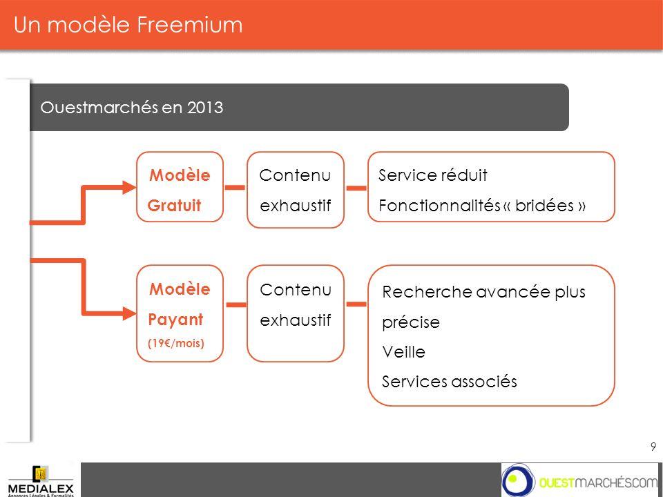 Un modèle Freemium 2013 Groupe Ouestmarchés en 2013 Modèle Gratuit